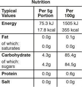Chilli jam nutrition table