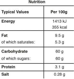 orange curd nutrition table